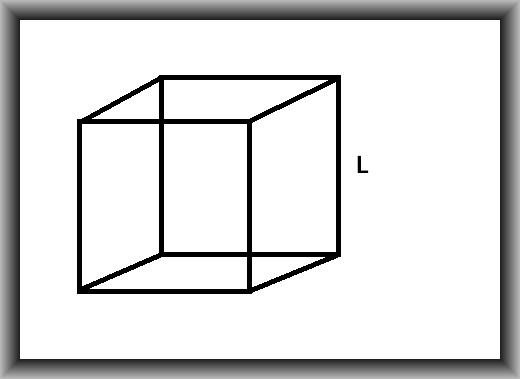 Volumul cubului
