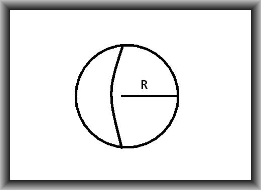 Aria sferei