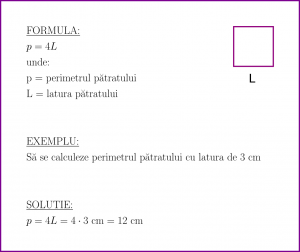 Perimetrul patratului (formula si exemplu)